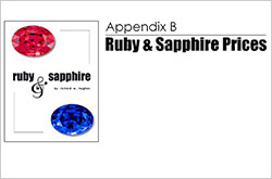 Ruby & Sapphire Prices • Appendix B