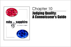 Ruby & Sapphire • Judging Quality & Prices • Part 1